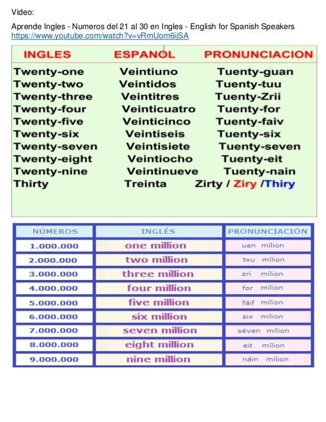 El abecedario en ingles y numeros en ingles