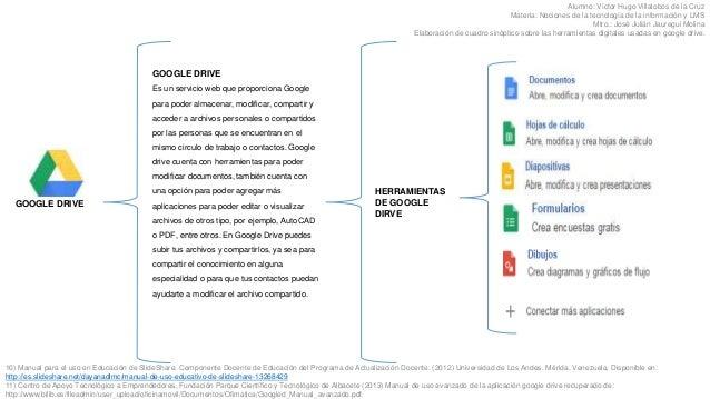 10) Manual para el uso en Educación de SlideShare. Componente Docente de Educación del Programa de Actualización Docente. ...