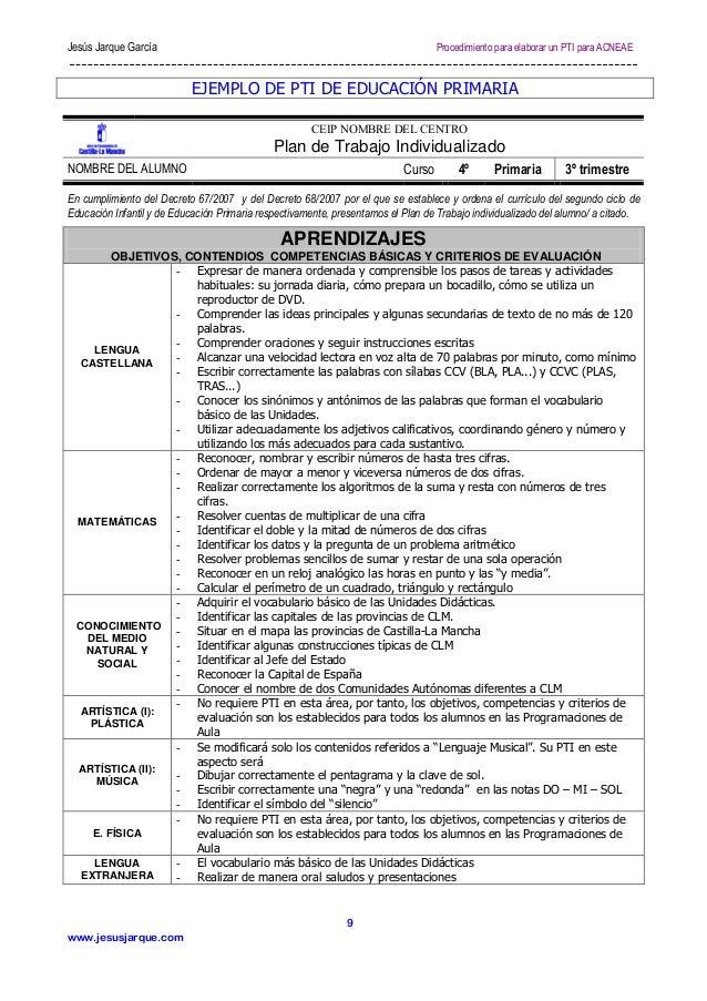 Jesús Jarque García  Procedimiento para elaborar un PTI para ACNEAE  EJEMPLO DE PTI DE EDUCACIÓN PRIMARIA CEIP NOMBRE DEL ...
