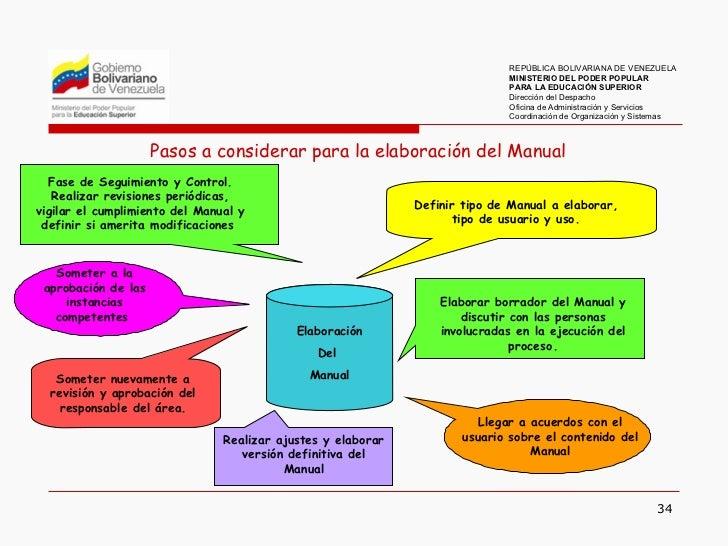 Elaboraci n de manuales de normas y procedimientos for Manual de operaciones de un restaurante ejemplo