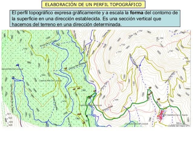 ELABORACIÓN DE UN PERFIL TOPOGRÁFICO El perfil topográfico expresa gráficamente y a escala la forma del contorno de la sup...
