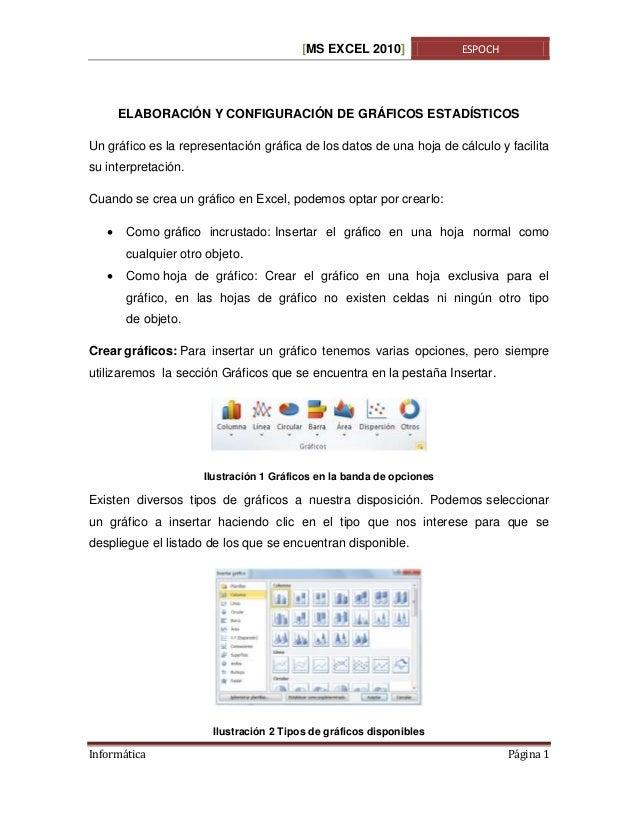 [MS EXCEL 2010]  ESPOCH  ELABORACIÓN Y CONFIGURACIÓN DE GRÁFICOS ESTADÍSTICOS Un gráfico es la representación gráfica de l...