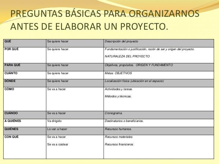 elaboracion de proyectos sociales