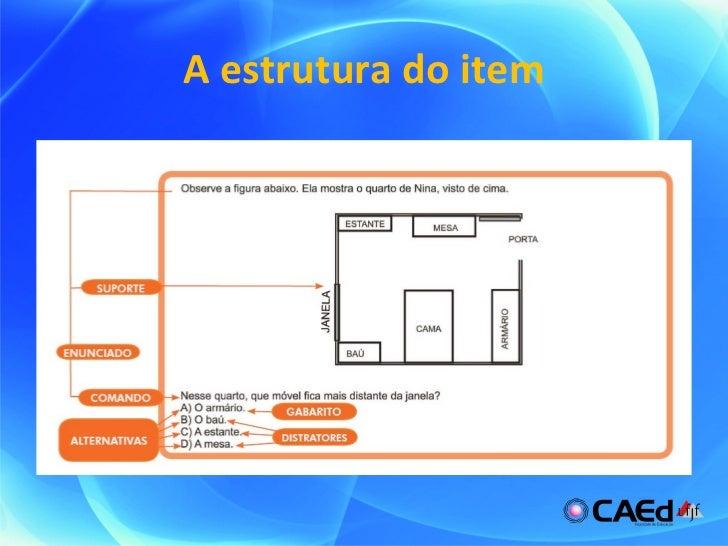 A estrutura do item