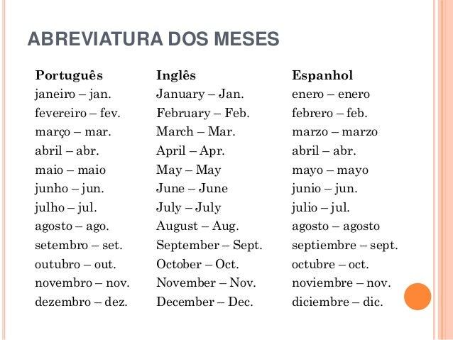 ABREVIATURA DOS MESES Português janeiro – jan. fevereiro – fev. março – mar. abril – abr. maio – maio junho – jun. julho –...