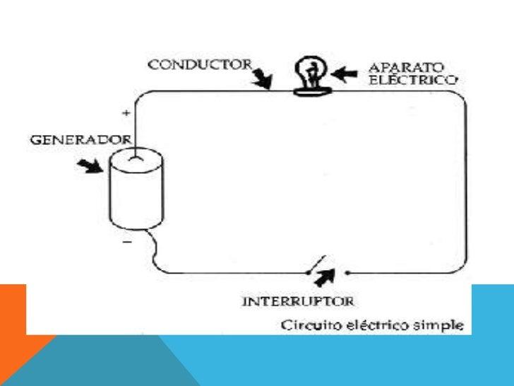Circuito Electrico Basico : Elaborar un circuito eléctrico básico y timbre