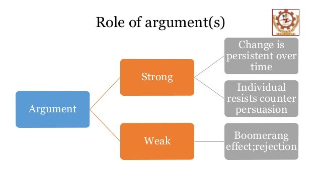 Elaboration likelihood model elm relevant subject 12 ccuart Gallery