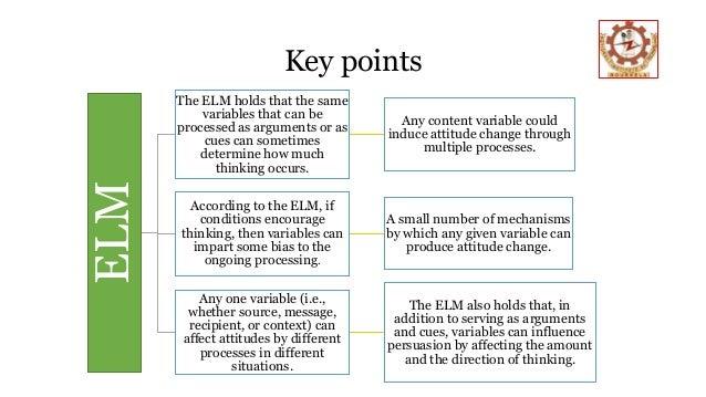 Elaboration likelihood model elm 6 key points elm ccuart Gallery