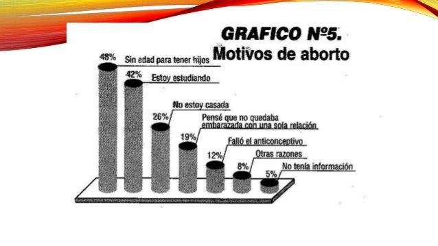 PUNTO DE VISTA RELIGIOSO La mayoría de las Iglesias consideran que el aborto es una opción en circunstancias especiales y ...