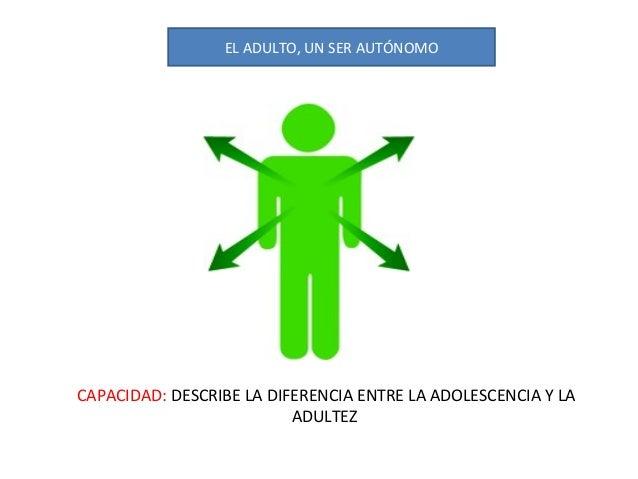EL ADULTO, UN SER AUTÓNOMOCAPACIDAD: DESCRIBE LA DIFERENCIA ENTRE LA ADOLESCENCIA Y LAADULTEZ