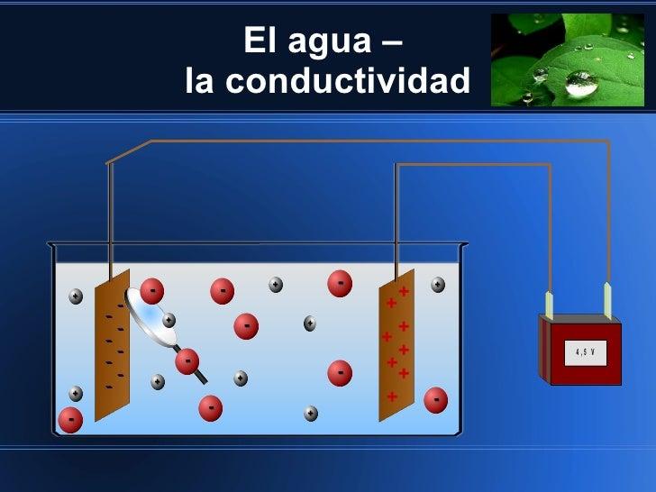 El agua –      la conductividad                     +  -              +-  -             +  +-  -                +     4 ,5...