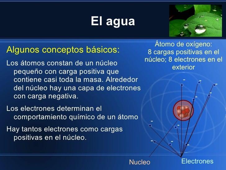 El agua                                             Átomo de oxígeno:Algunos conceptos básicos:                 8 cargas p...