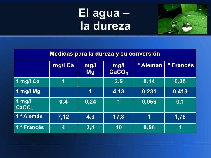 El agua –                         la dureza              Medidas para la dureza y su conversión               mg/l Ca    m...