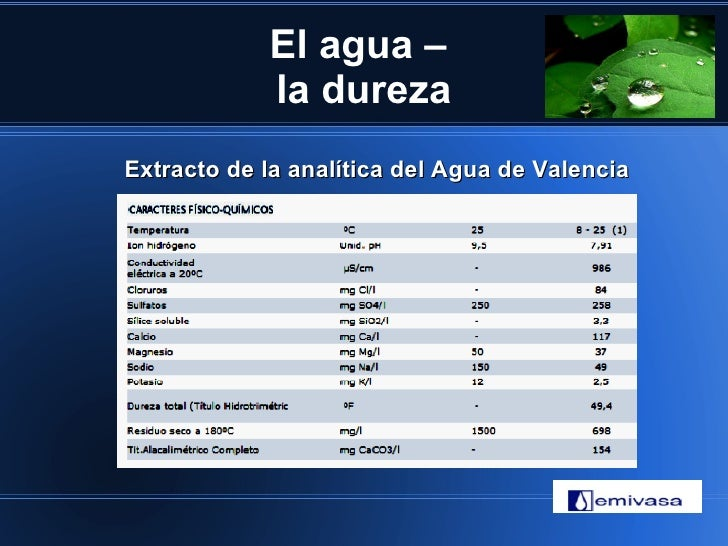 El agua –            la durezaExtracto de la analítica del Agua de Valencia