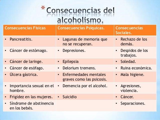 Codificazione di Donetsk di alcolismo