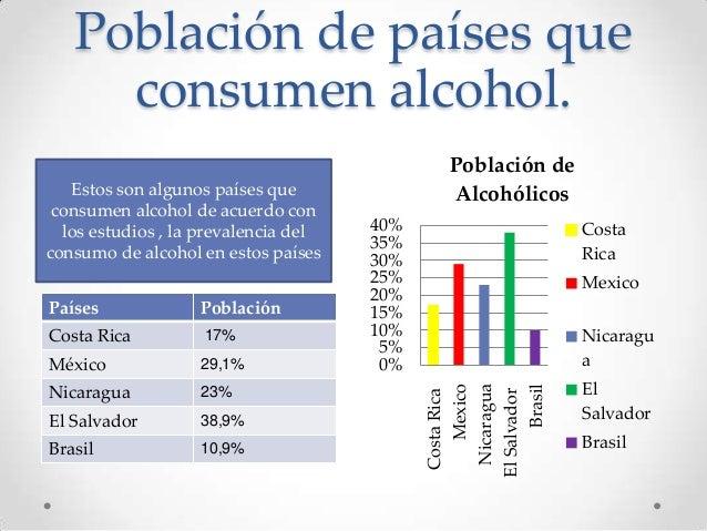 Quien en el mundo en el primer lugar por el alcoholismo
