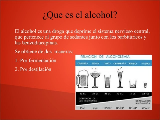Las consecuencias del alcoholismo la definición