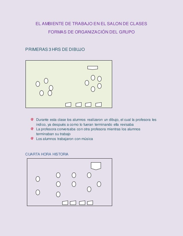 EL AMBIENTE DE TRABAJO EN EL SALON DE CLASES FORMAS DE ORGANIZACIÓN DEL GRUPO PRIMERAS 3 HRS DE DIBUJO Durante esta clase ...
