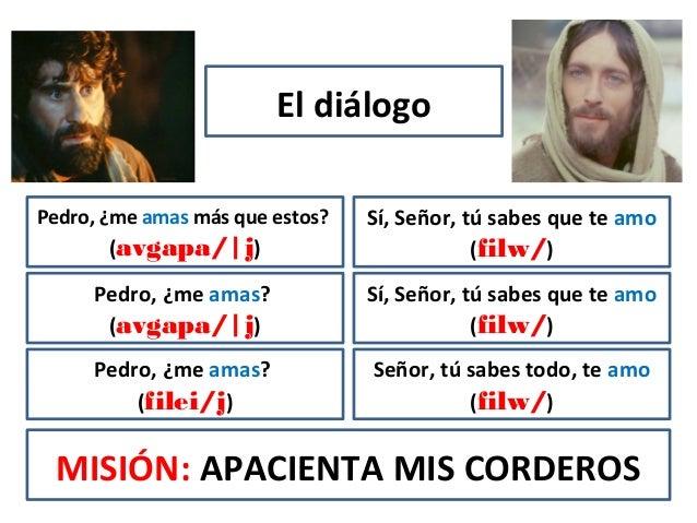 El diálogoPedro, ¿me amas más que estos?(avgapa/|j)Sí, Señor, tú sabes que te amo(filw/)Pedro, ¿me amas?(avgapa/|j)Sí, Señ...