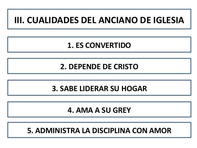 III. CUALIDADES DEL ANCIANO DE IGLESIA1. ES CONVERTIDO2. DEPENDE DE CRISTO3. SABE LIDERAR SU HOGAR4. AMA A SU GREY5. ADMIN...
