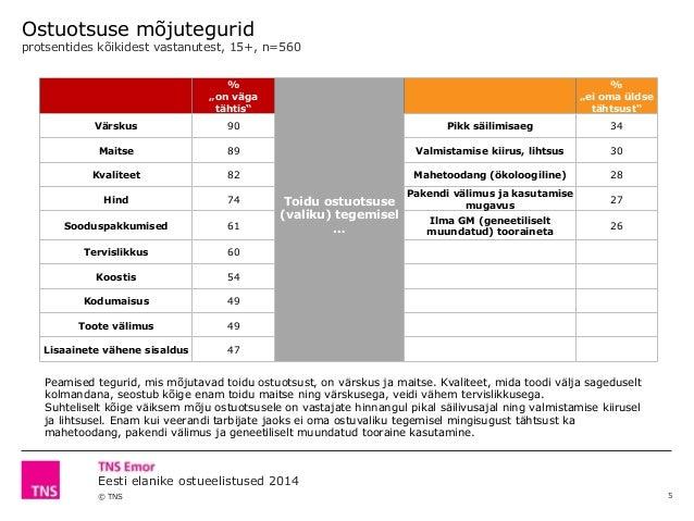 """© TNS Eesti elanike ostueelistused 2014 Ostuotsuse mõjutegurid protsentides kõikidest vastanutest, 15+, n=560 % """"on väga t..."""