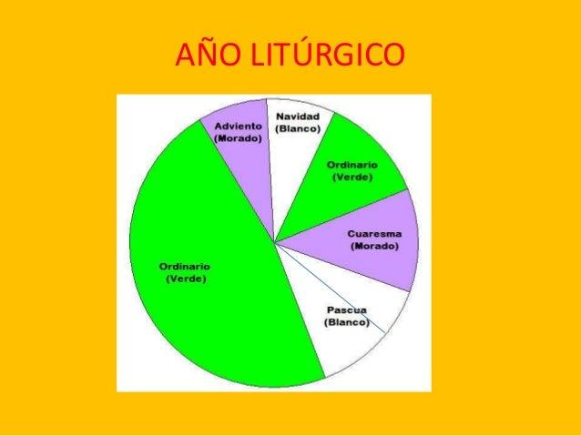 El año liturgico. Slide 3