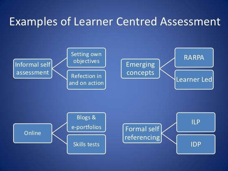 enabling learning and assessment essay