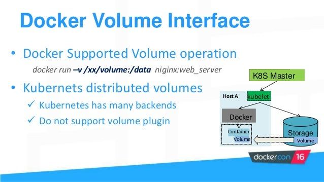 A New Centralized Volume Storage Solution for Docker and
