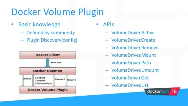 A New Centralized Volume Storage Solution for Docker and Container Cl…