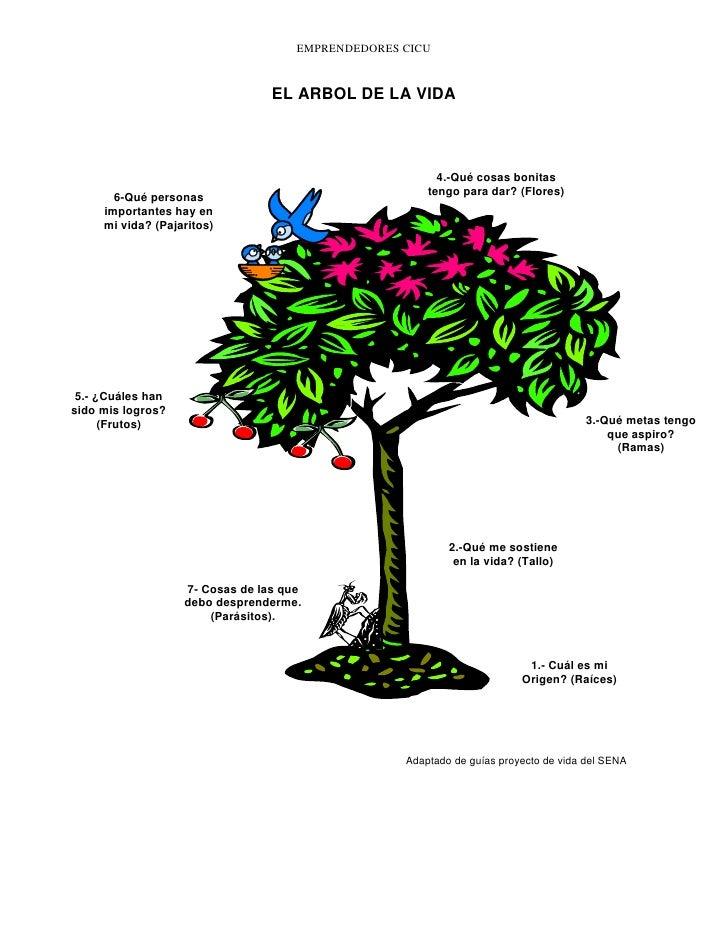 El arbol de la vida for Significado de la palabra arboles