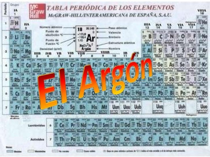 El Argón<br />