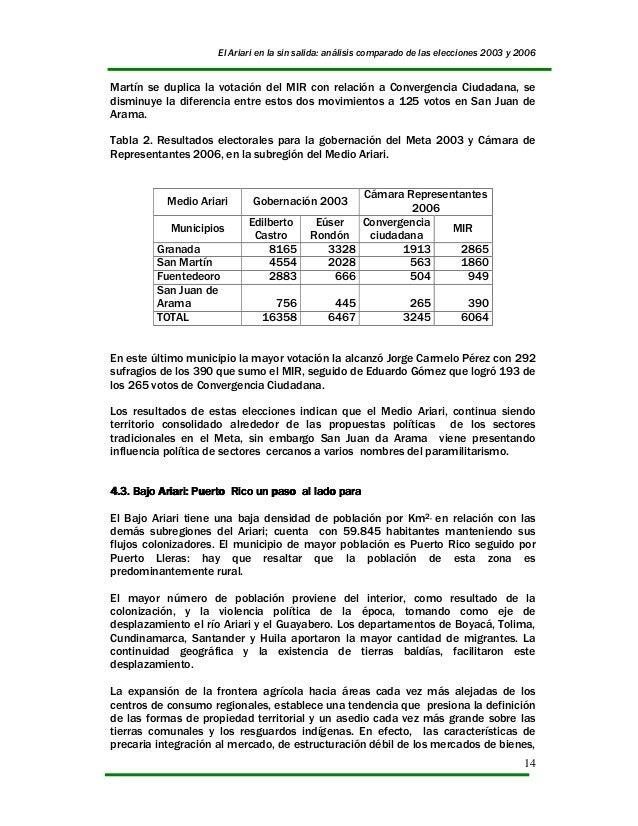 El ariari en la sin salida analisis electoral 2003 2006 for Resultados electorales mir