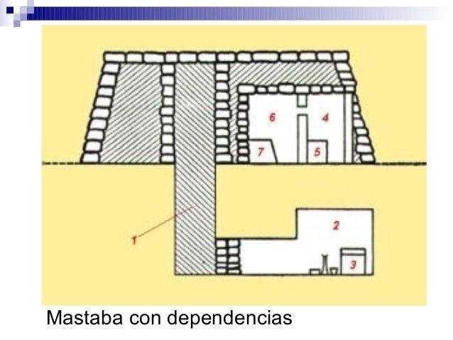 Mastaba con dependencias