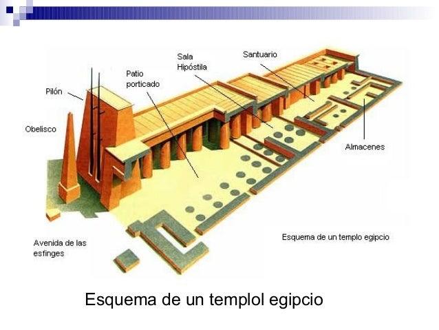 Esquema de un templol egipcio