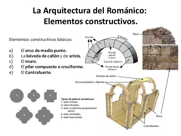El arte rom nico for Tipos de arte arquitectonico