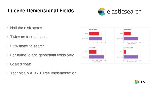 • Half the disk space • Twice as fast to ingest • 25% faster to search • For numeric and geospatial fields only • Scaled f...