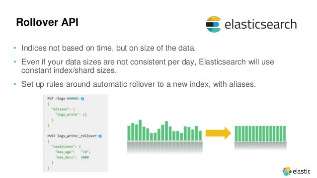 Shrink API • Reduce resources on immutable data • Easily reduce the number of shards to free up resources • Indices can be...