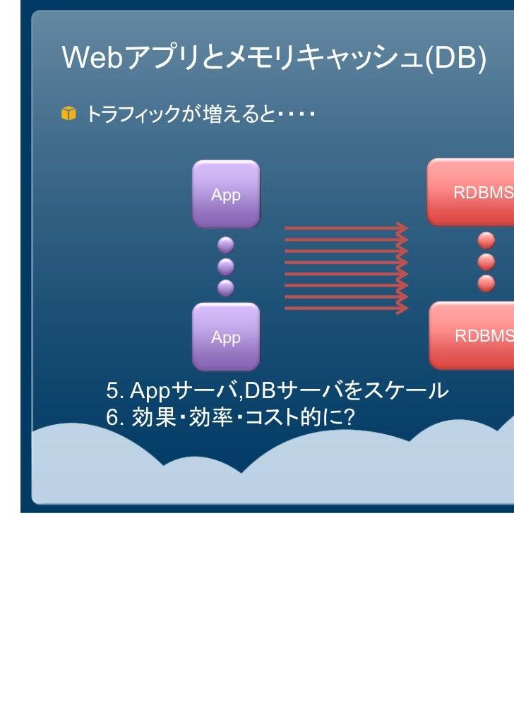 Webアプリとメモリキャッシュ(DB) トラフィックが増えると・・・・         App             RDBMS         App             RDBMS  5. Appサーバ,DBサーバをスケール  6. ...