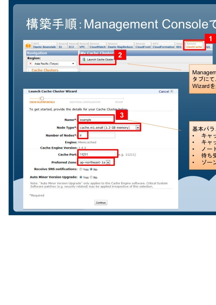 構築手順:Management Consoleで作成                        1          2                   Management Consoleの ElastiCache          ...