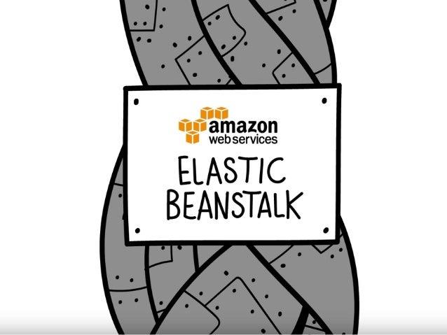 Elastic Beanstalk AWS User Group - Pangyo-se