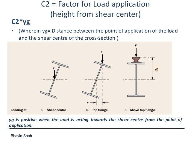 shear centre concept Unsymmetrical bending, shear centre  basic concepts of matrix methods of structural analysis concrete  principle, consolidation, compaction, shear strength.