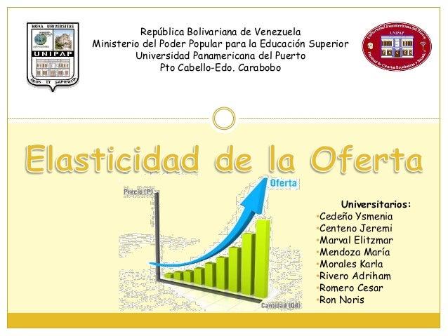 República Bolivariana de Venezuela Ministerio del Poder Popular para la Educación Superior Universidad Panamericana del Pu...