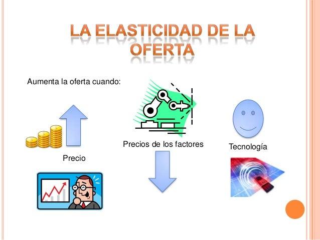 Aumenta la oferta cuando:PrecioPrecios de los factores Tecnología