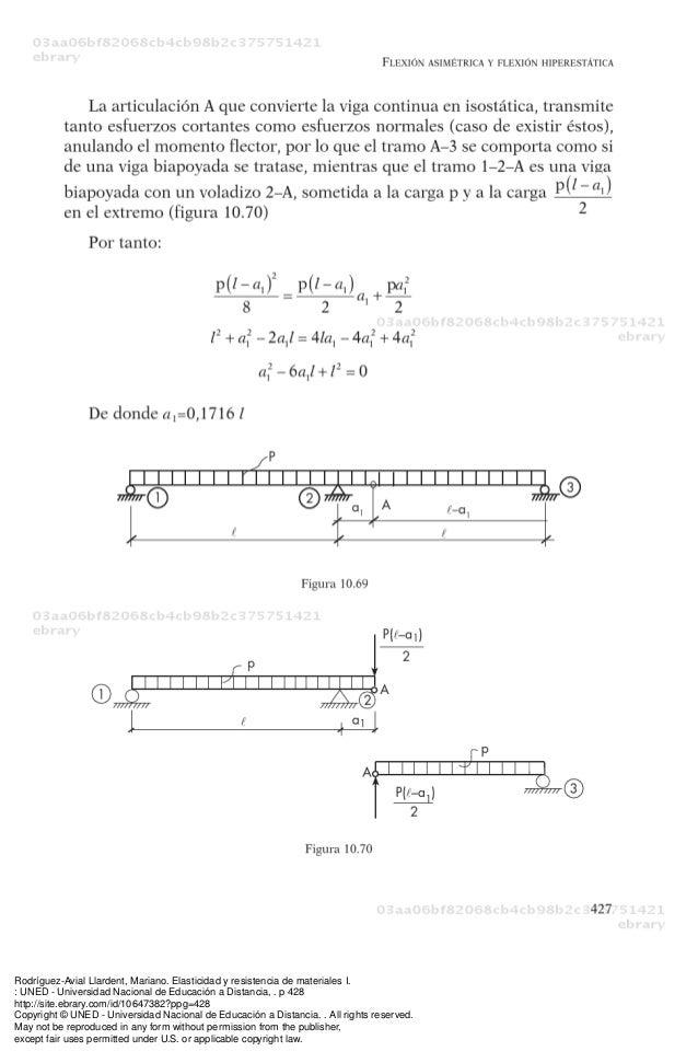 Rodríguez-Avial Llardent, Mariano. Elasticidad y resistencia de materiales I. : UNED - Universidad Nacional de Educación a...