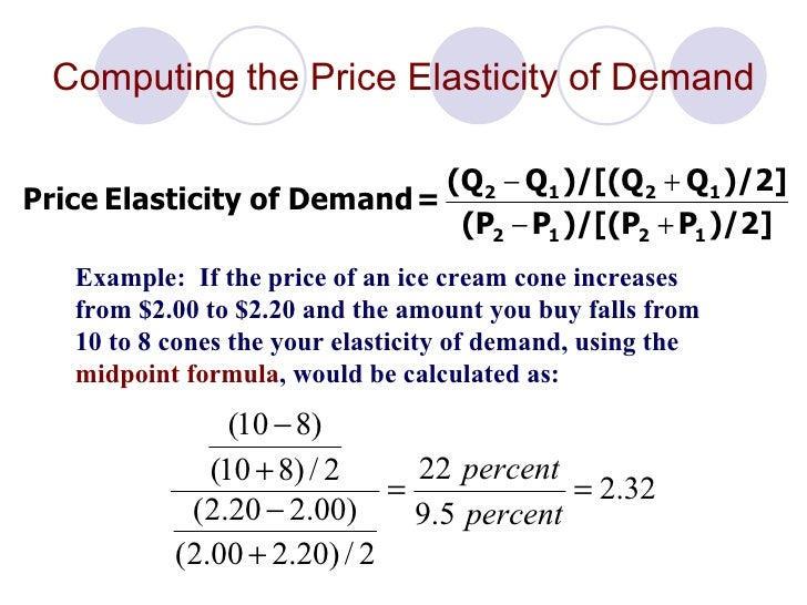 Use Of Price Elasticity Income Elasticity Of Demand For Businesses