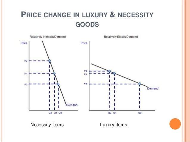 Price Elasticity of Supply  PES  Economics Online
