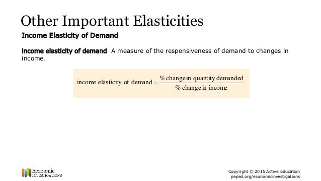 Lesson Plan Elasticity Ppt Summary Economic Investigations
