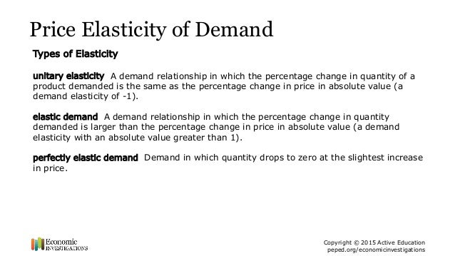 Lesson Plan: Elasticity - ppt Summary - Economic Investigations