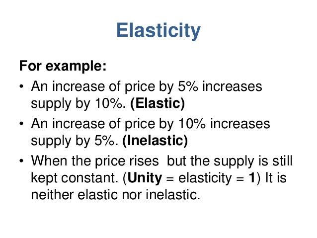 Elasticity - AS Economics