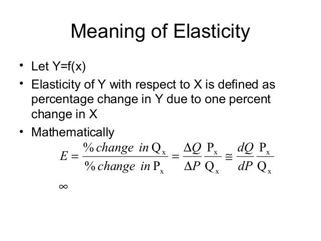 Delightful ... 2. Meaning Of Elasticity ...